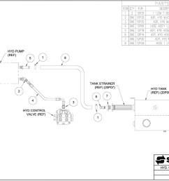 sl 105 145 180 185 hydraulic sub assembly pump circuit diagram [ 1300 x 900 Pixel ]