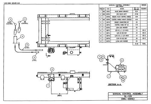 small resolution of sl125 wiring diagram detailed wiring diagrams honda sl125 wiring diagram iteparts com intercon truck equipment