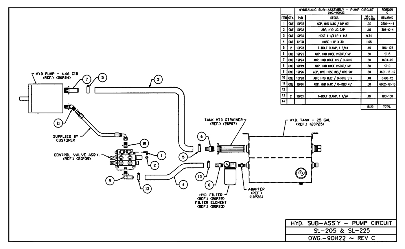 Oliver Wire Diagram on