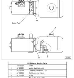 sm oil systems service parts diagram [ 1002 x 1500 Pixel ]