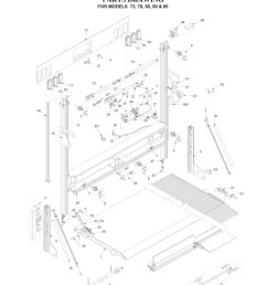tommy gate standard railgate series diagram 1 of 3 flatbed stake  [ 1067 x 1300 Pixel ]