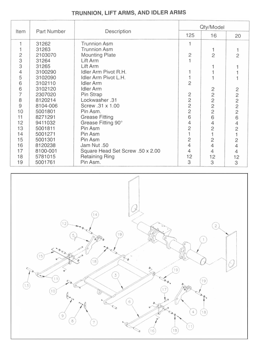 medium resolution of twl125 16 20 trunnion lift arms idler arms diagram