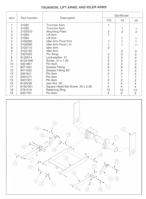 small resolution of twl125 16 20 trunnion lift arms idler arms diagram