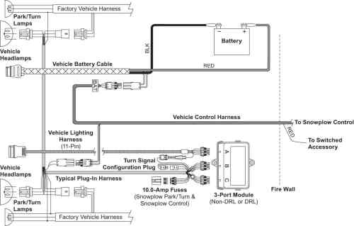 small resolution of xtremev vehicle side harness diagram 3 port 2 plug