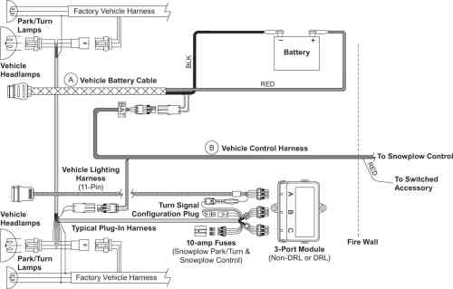 small resolution of  snow plow wiring diagram xv2 vehicle side harness 3 port 2 plug diagram