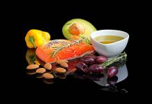 Fat, Saturated Fat, Testosterone, Fish, Olive Oil, Nuts, Avacado