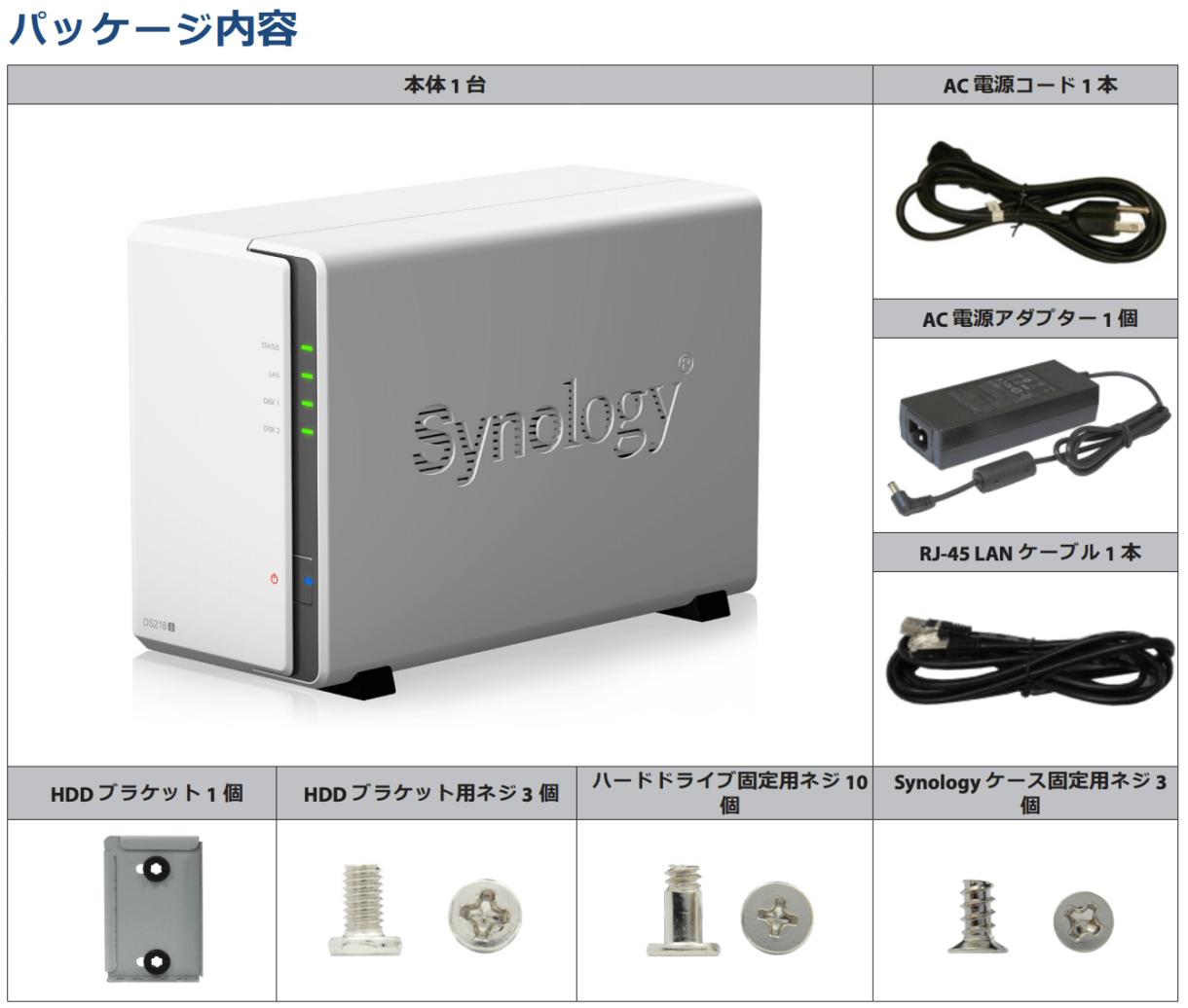 Synlogy DS218j パッケージ内容
