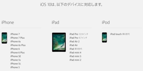 iOS 10 対応デバイス