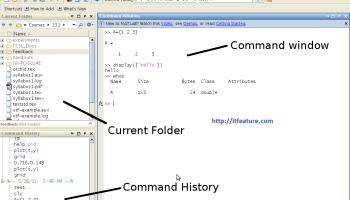 Matrix in Matlab: Creating and manipulating Matrices in Matlab