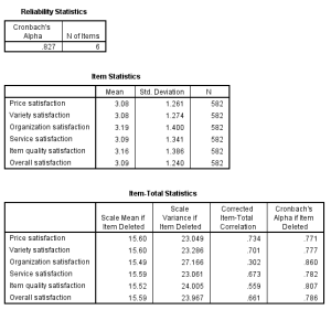 Reliability Analysis Output