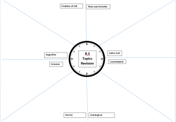 revision clock