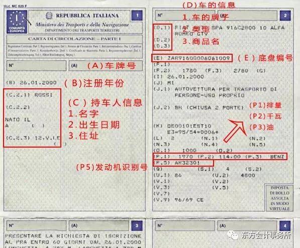 你看懂了意大利汽车登记证了吗?