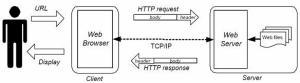 cara-kerja-web
