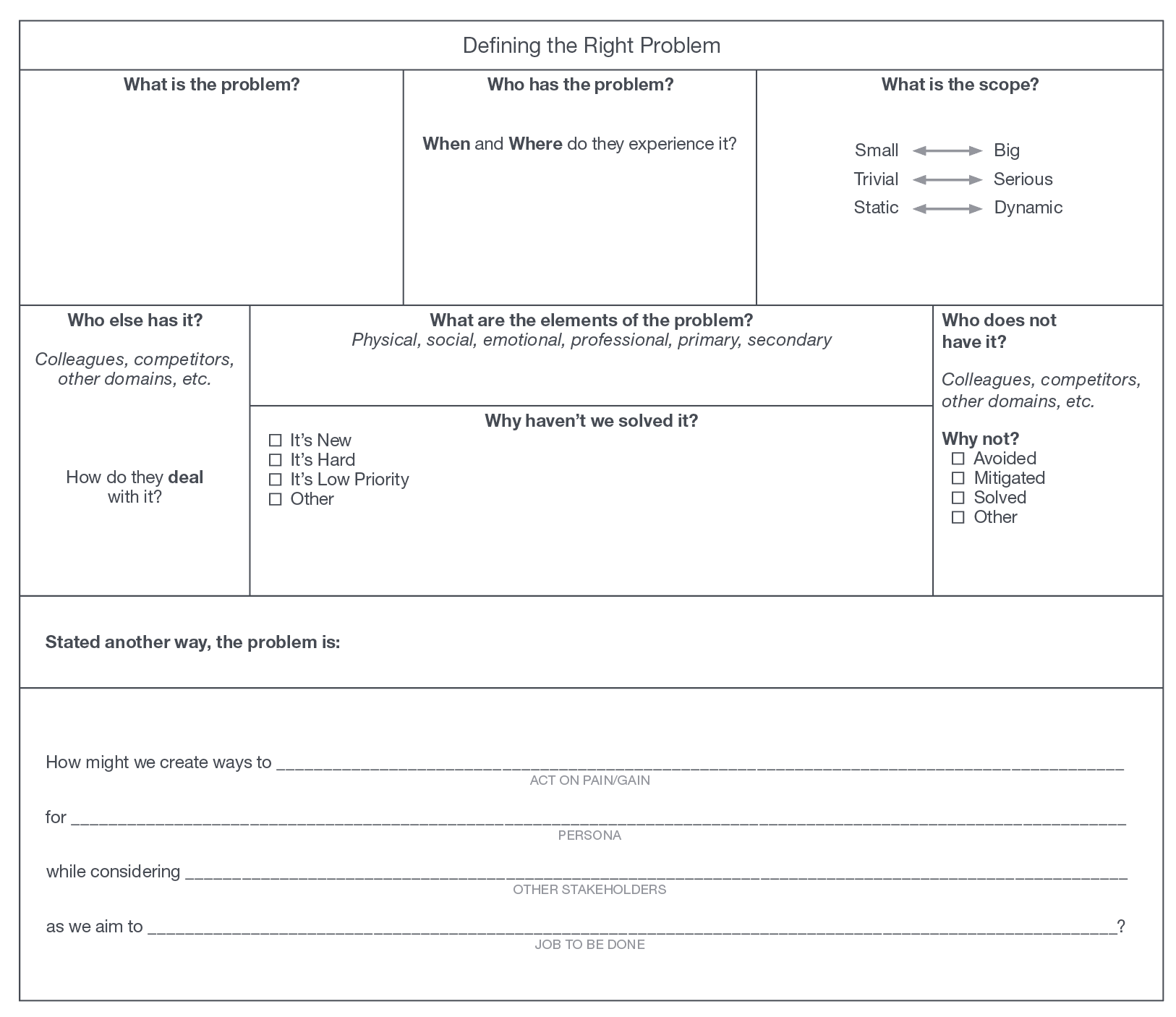 Identify Problem And Solution Worksheet
