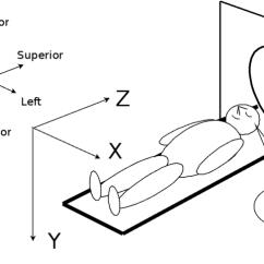 Slope Orientation Diagram 2008 Toyota Hilux Radio Wiring Proposals Kitwarepublic Graphical Representation In Png