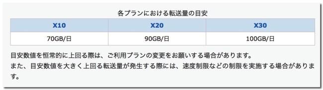 151014 xserver spec 1