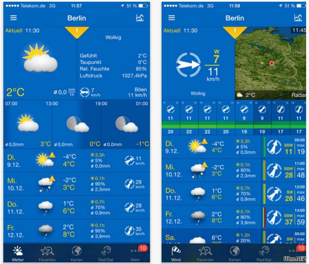 Weatherpro Premium Verlängern