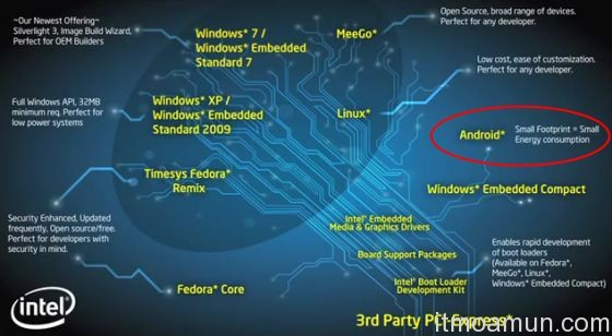Android 2.3, Intel Android 2.3, เปิดตัว Android 2.3