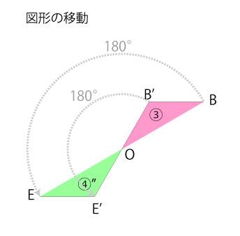 点対称移動