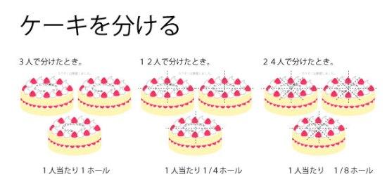 ケーキを分ける