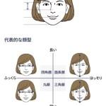 JINSメガネ選び方ページ