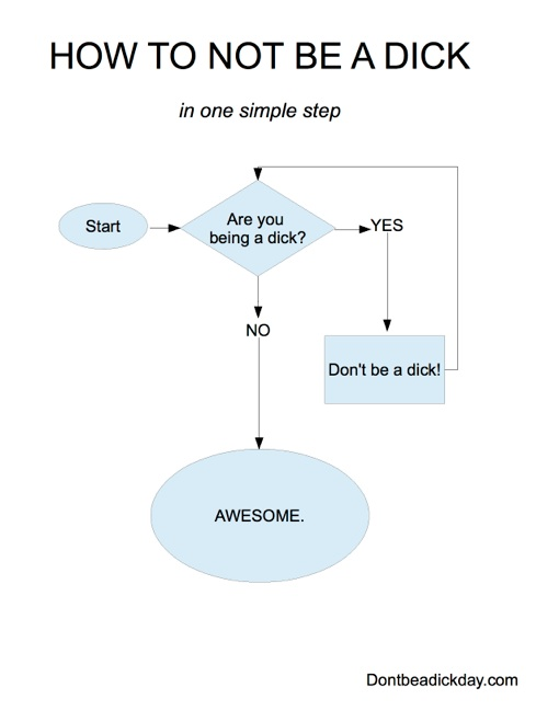 Don't Be a Dick flowchart