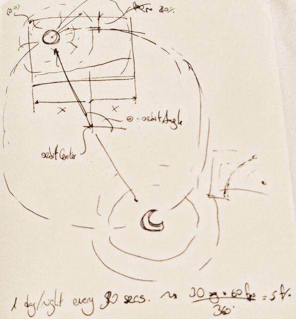 Orbit doodles