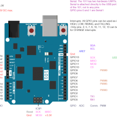 Pin 7 Arduino Wylex Consumer Unit Wiring Diagram Microcontroller Functions  Itp Physical Computing
