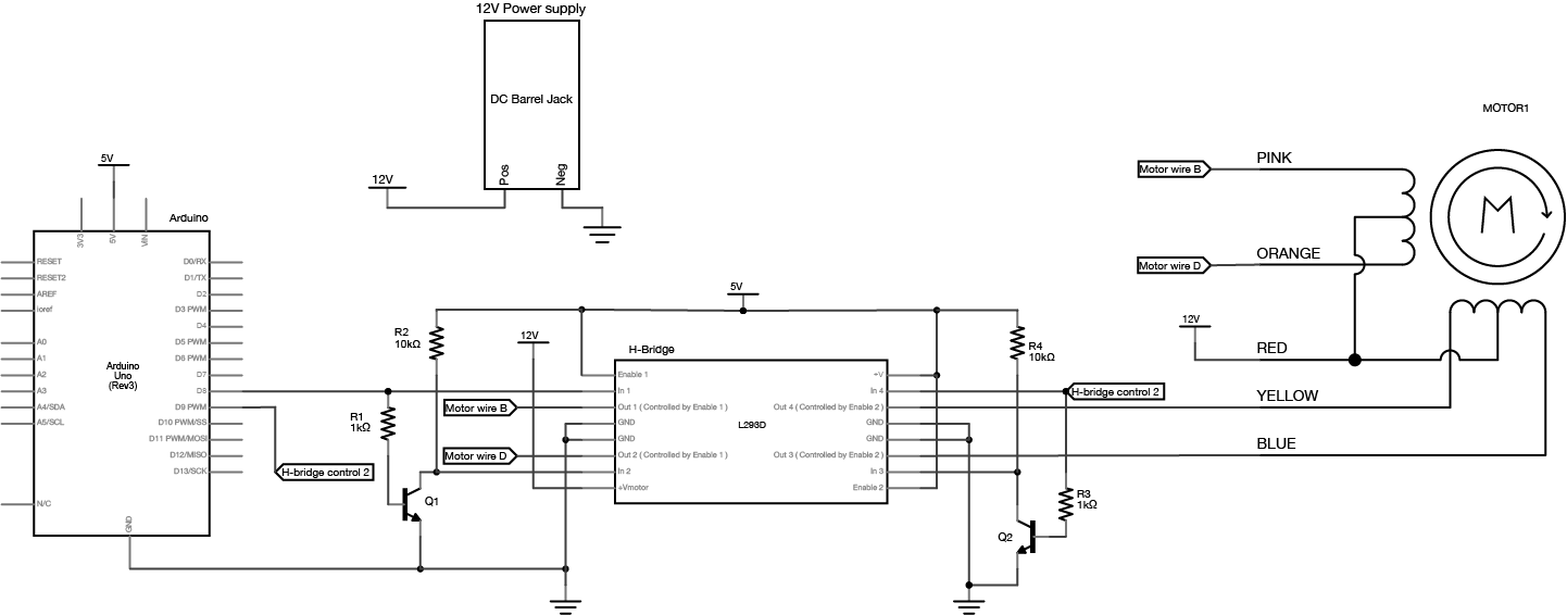 hight resolution of schematic drawing of a unipolar stepper motor connected to an h bridge and an arduino