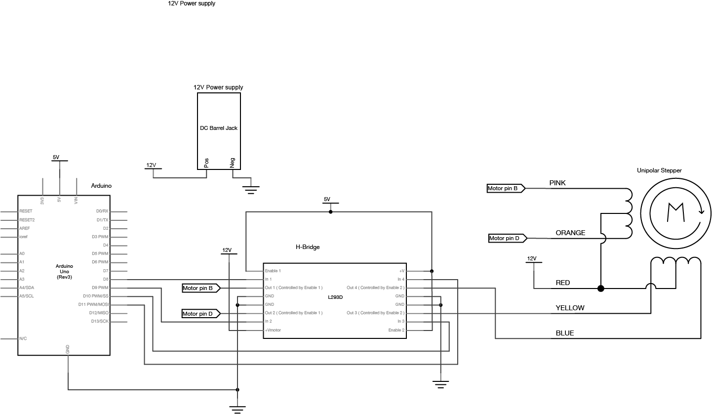 hight resolution of schematic drawing of an h bridge and unipolar stepper motor connected to an arduino