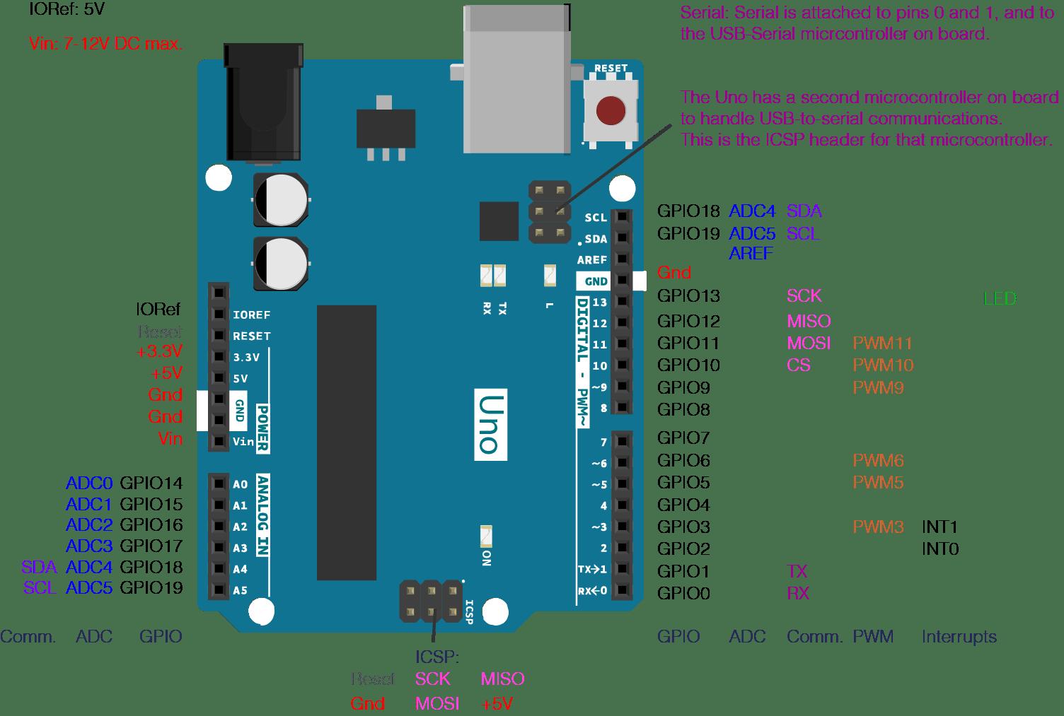 Rs232 To Arduino Circuit Diagram Electronic Circuits Diagram