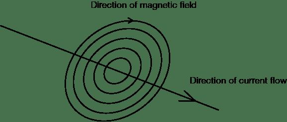 Wiring Diagram For Dc Motor