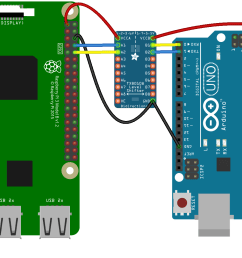 level shifting between an arduino uno and a raspberry pi using a txb0108 [ 1548 x 996 Pixel ]