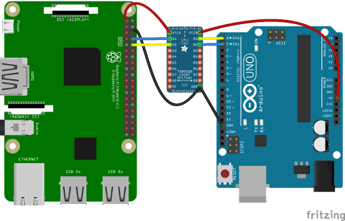 small resolution of level shifting between an arduino uno and a raspberry pi using a txb0108