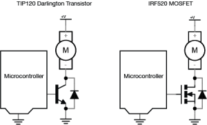 Transistors, Relays, and Controlling High-Current Loads