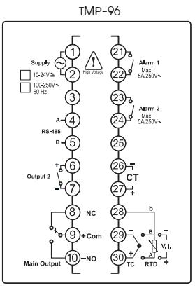 Digital Temperature Controller PID Control Function