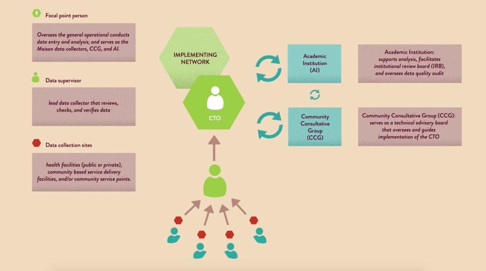 medium resolution of community person in diagram