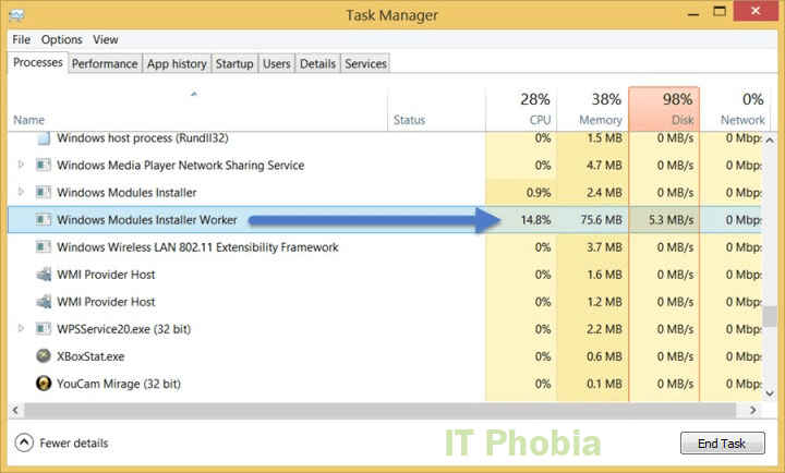 Windows modules installer worker CPU Usage