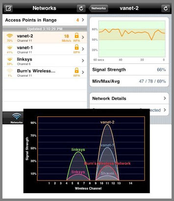 WiFi analyzer iPhone - iPhone