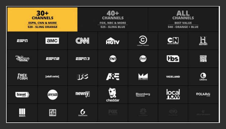 Sling TV customer service 30 plus channels