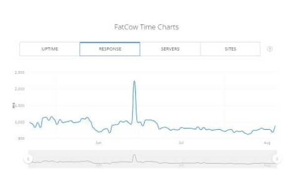 Lunarpages vs FatCow-FatCow-response