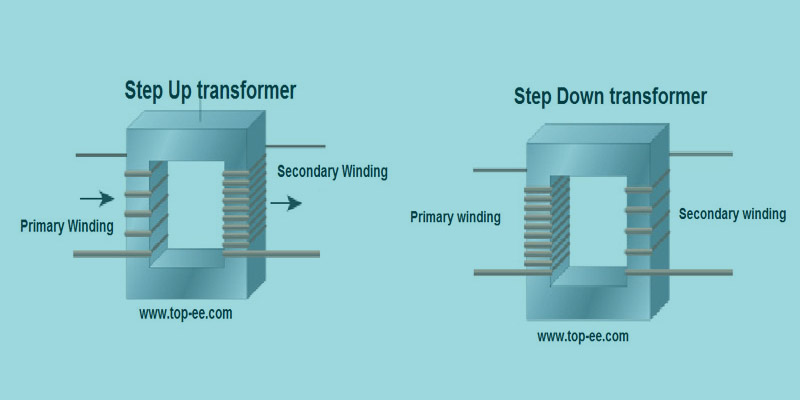 Step Up Transformer vs Step Down Transformer: What Is The Main Functions?