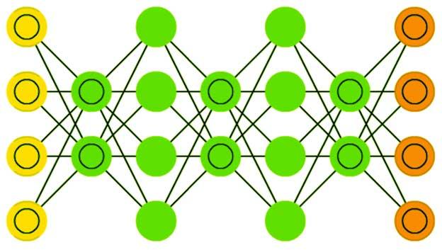 Deep Belief Networks