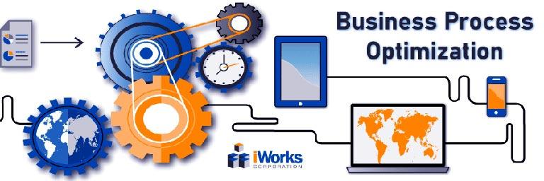 Enterprise Business Process Optimization strategies with Automation