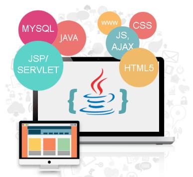 Học làm web bằng java cần những kiến thức gì