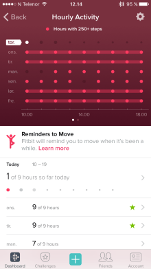 fitbit-alta-hourly-activity