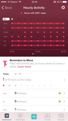 fitbit-alta-hourly-activity