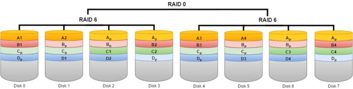 raid-60