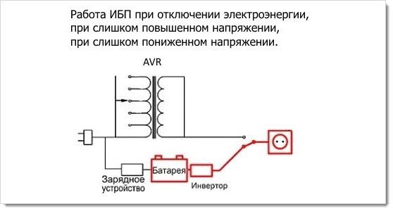 ups-interaktiv-2