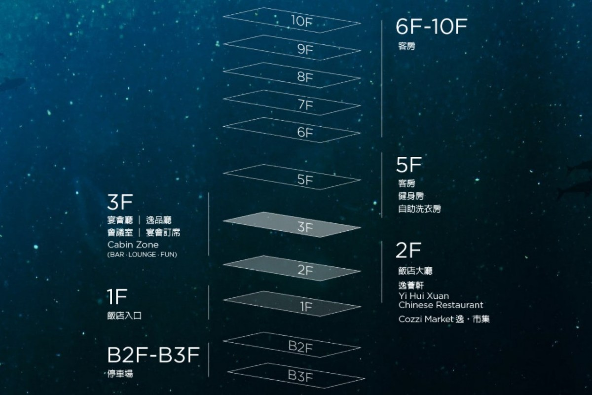COZZI Blu Floors Introduction